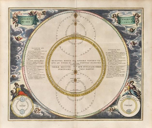Andreas Cellarius THEORIA VENERIS ET MERCURII - Representation (of the motions) of Venus and Mercury. 1645 — at Stephen Romano Gallery.