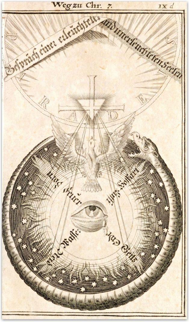 """Jacob Bohme (1575-1624) """"CONVERSATION OF SOULS"""" c.1600's"""